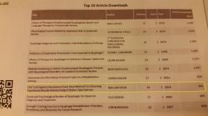 CTAR is top 10 most downloaded article in Dysphagia 2014